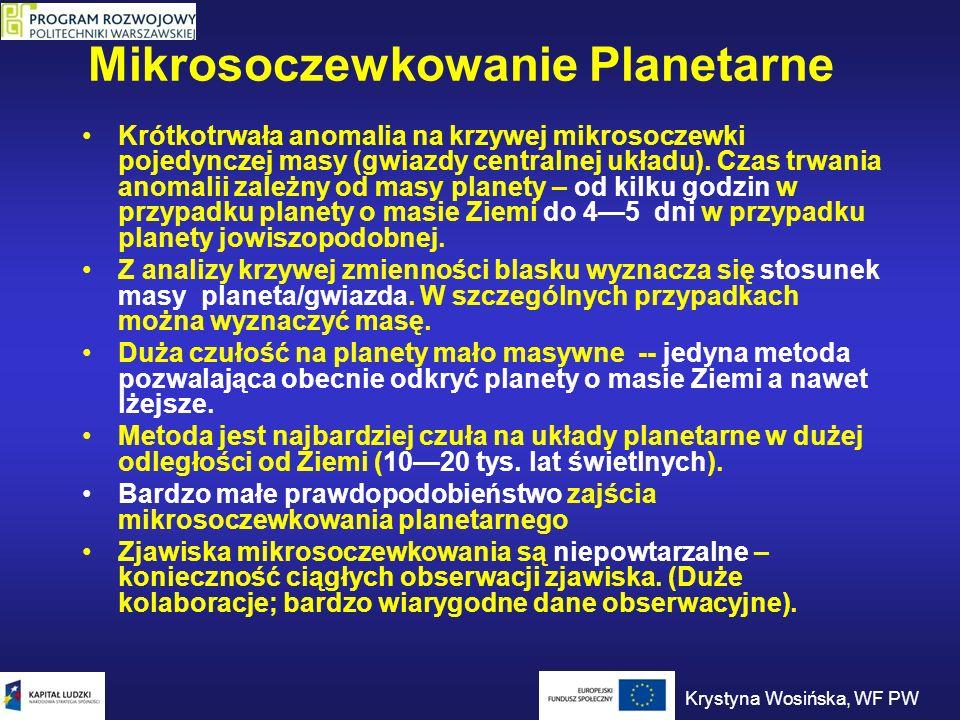 Mikrosoczewkowanie Planetarne