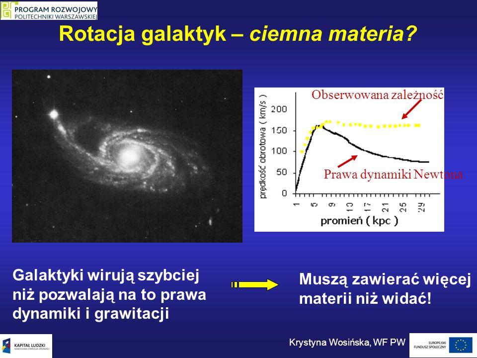 Rotacja galaktyk – ciemna materia