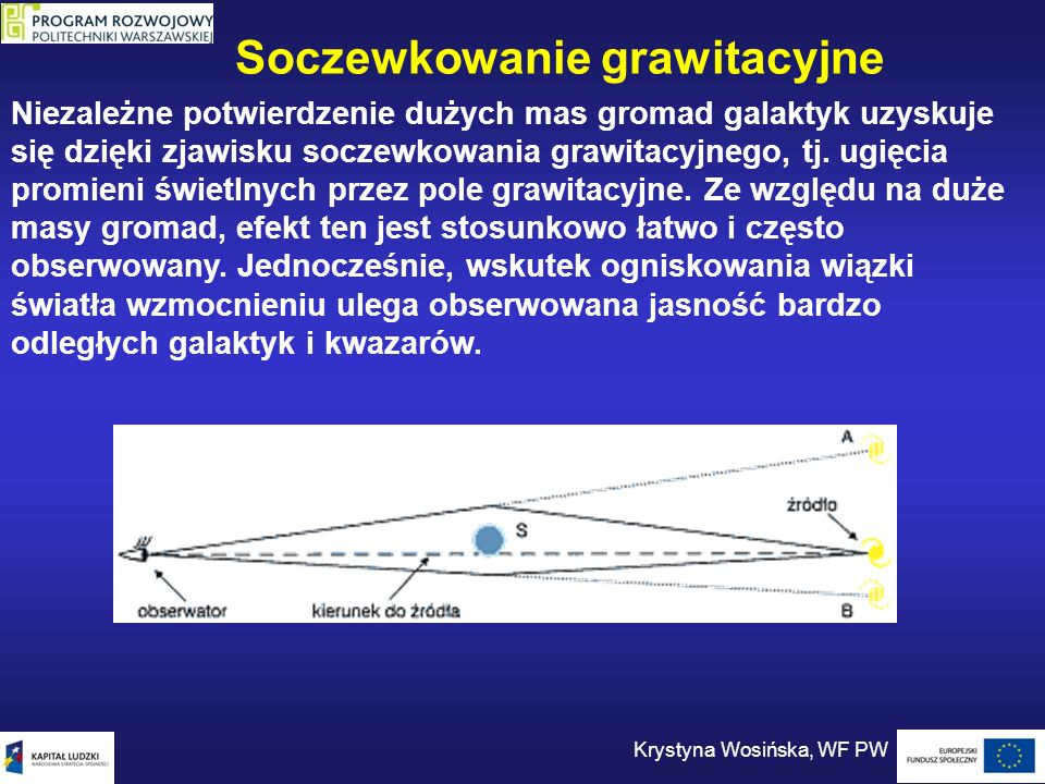 Soczewkowanie grawitacyjne