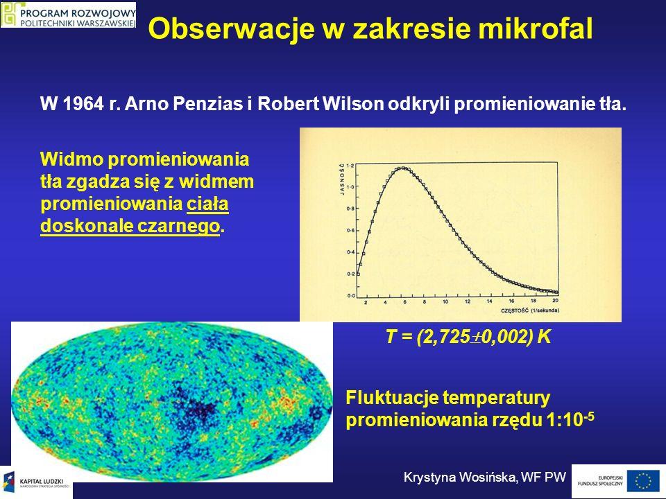 Obserwacje w zakresie mikrofal