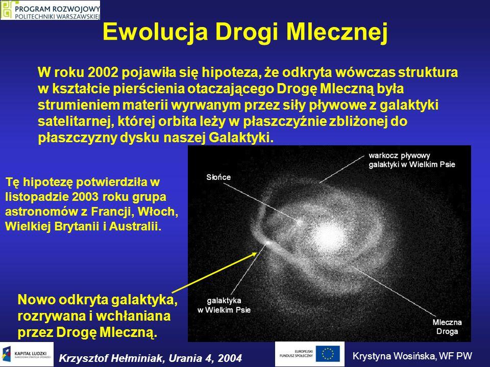 Ewolucja Drogi Mlecznej