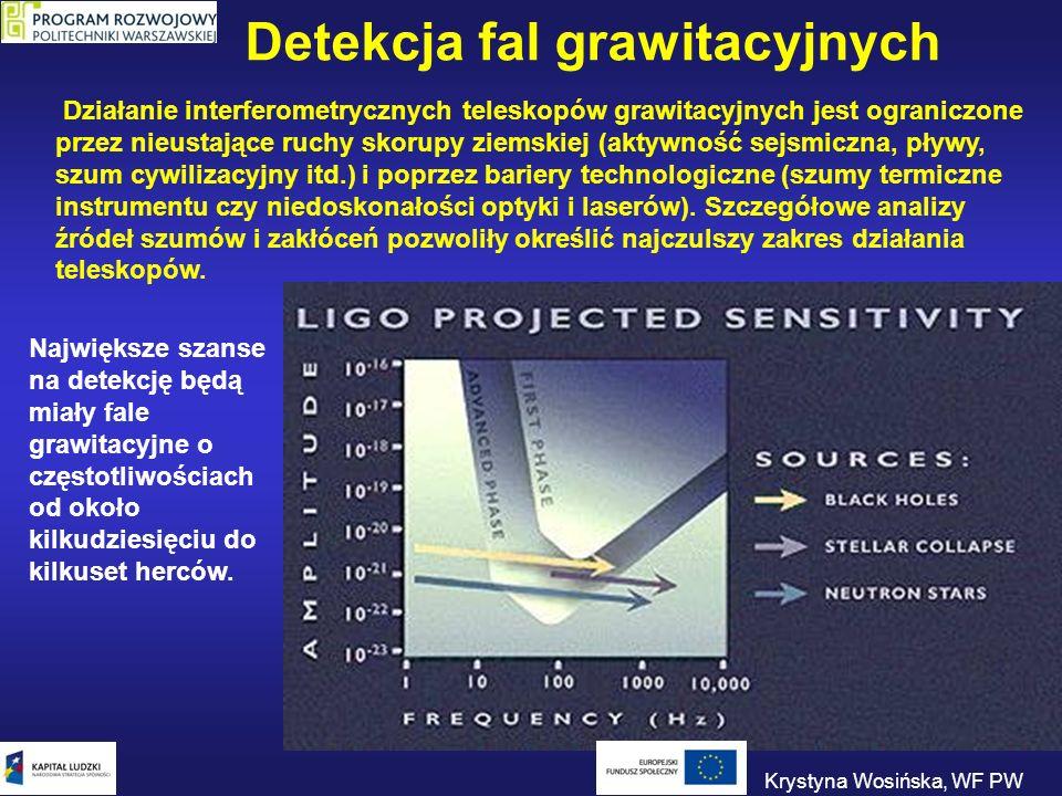 Detekcja fal grawitacyjnych