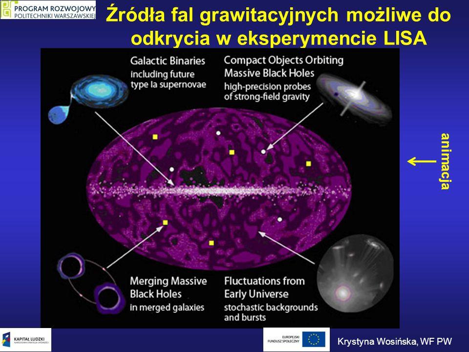 Źródła fal grawitacyjnych możliwe do odkrycia w eksperymencie LISA