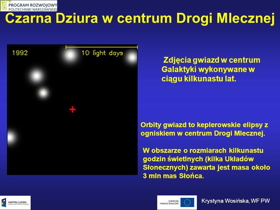 Czarna Dziura w centrum Drogi Mlecznej