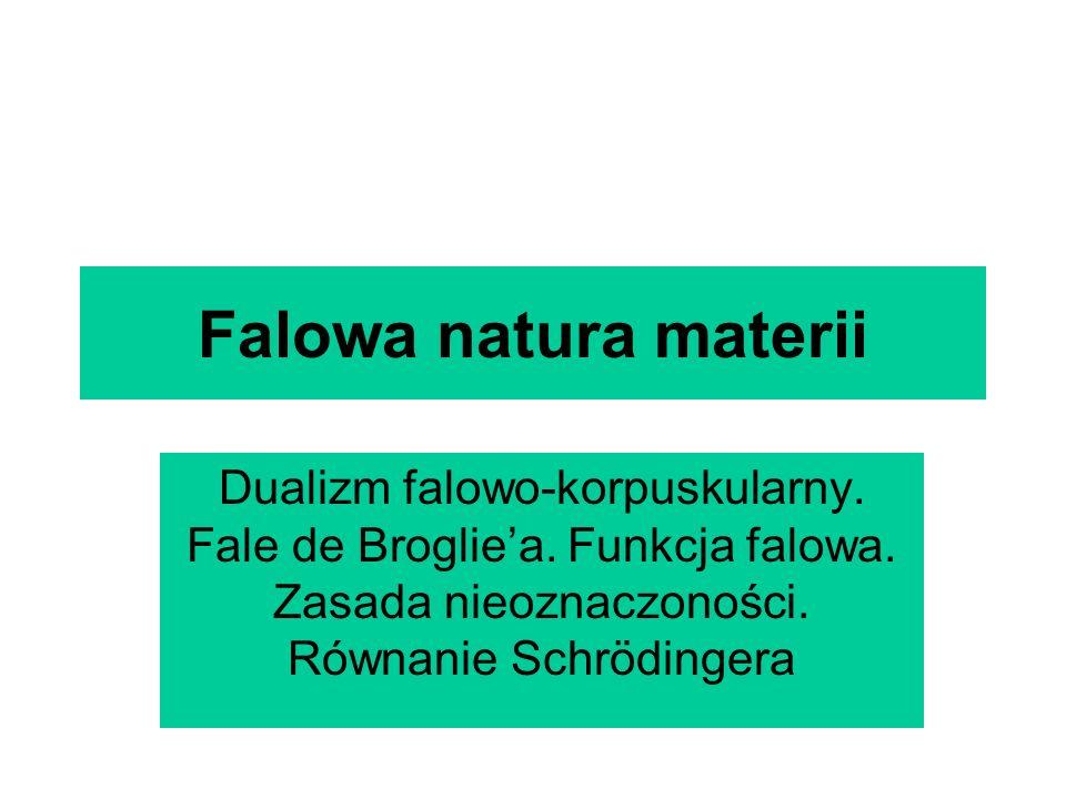 Falowa natura materii Dualizm falowo-korpuskularny.