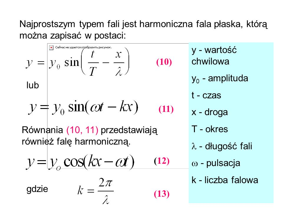 Najprostszym typem fali jest harmoniczna fala płaska, którą można zapisać w postaci: