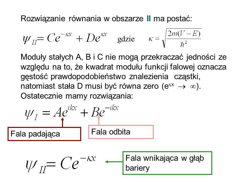 Rozwiązanie równania w obszarze II ma postać: