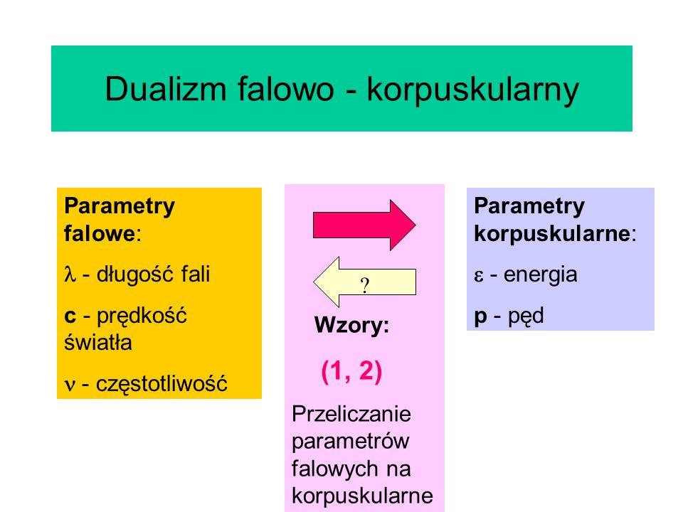 Dualizm falowo - korpuskularny