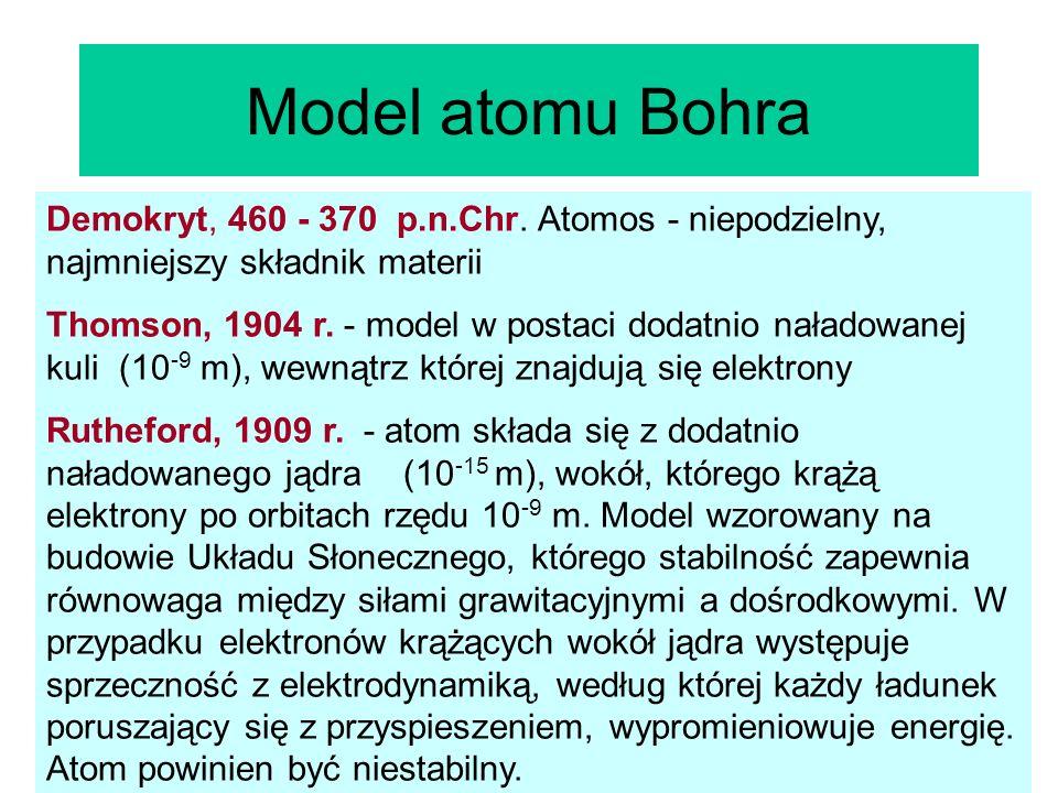 Model atomu Bohra Demokryt, 460 - 370 p.n.Chr. Atomos - niepodzielny, najmniejszy składnik materii.