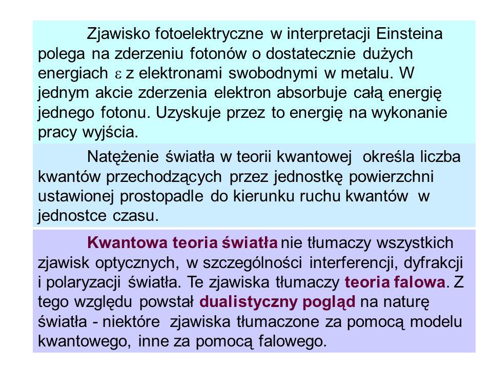 Zjawisko fotoelektryczne w interpretacji Einsteina polega na zderzeniu fotonów o dostatecznie dużych energiach  z elektronami swobodnymi w metalu. W jednym akcie zderzenia elektron absorbuje całą energię jednego fotonu. Uzyskuje przez to energię na wykonanie pracy wyjścia.