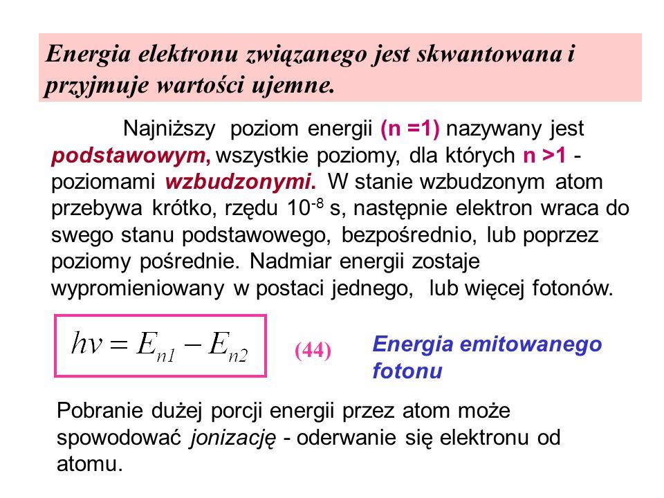 Energia elektronu związanego jest skwantowana i przyjmuje wartości ujemne.