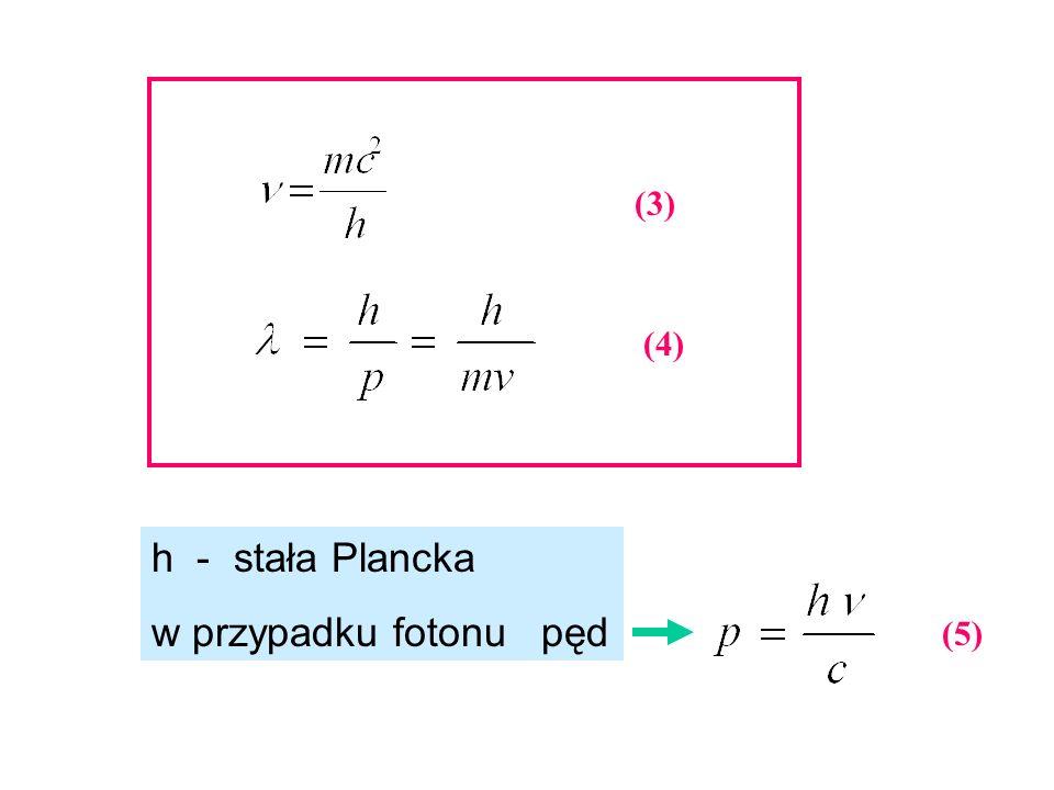 (3) (4) h - stała Plancka w przypadku fotonu pęd (5)