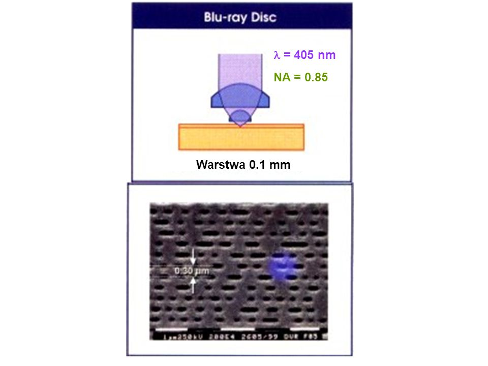  = 405 nm NA = 0.85 Warstwa 0.1 mm