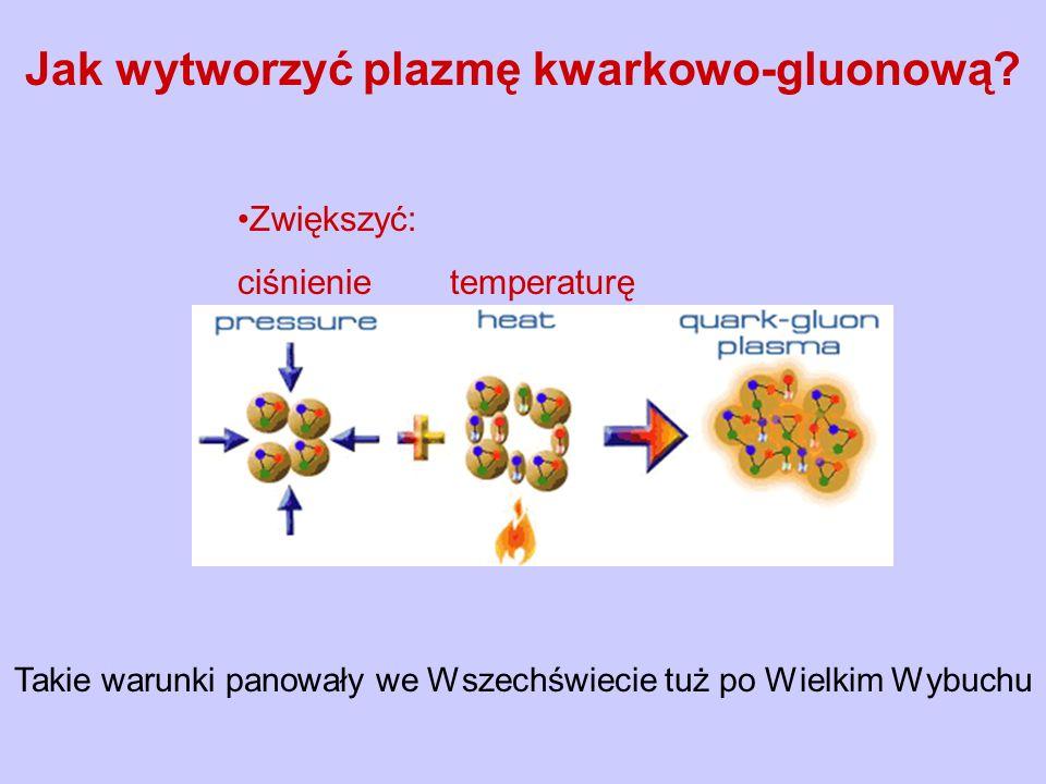 Jak wytworzyć plazmę kwarkowo-gluonową