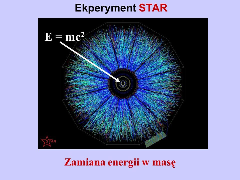 Ekperyment STAR E = mc2 Zamiana energii w masę