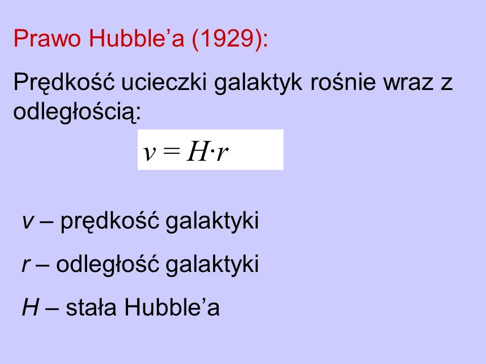 v = H·r Prawo Hubble'a (1929):