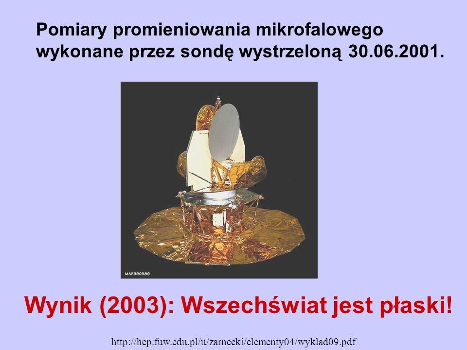 Wynik (2003): Wszechświat jest płaski!