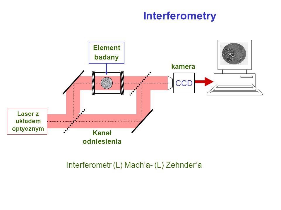 Laser z układem optycznym