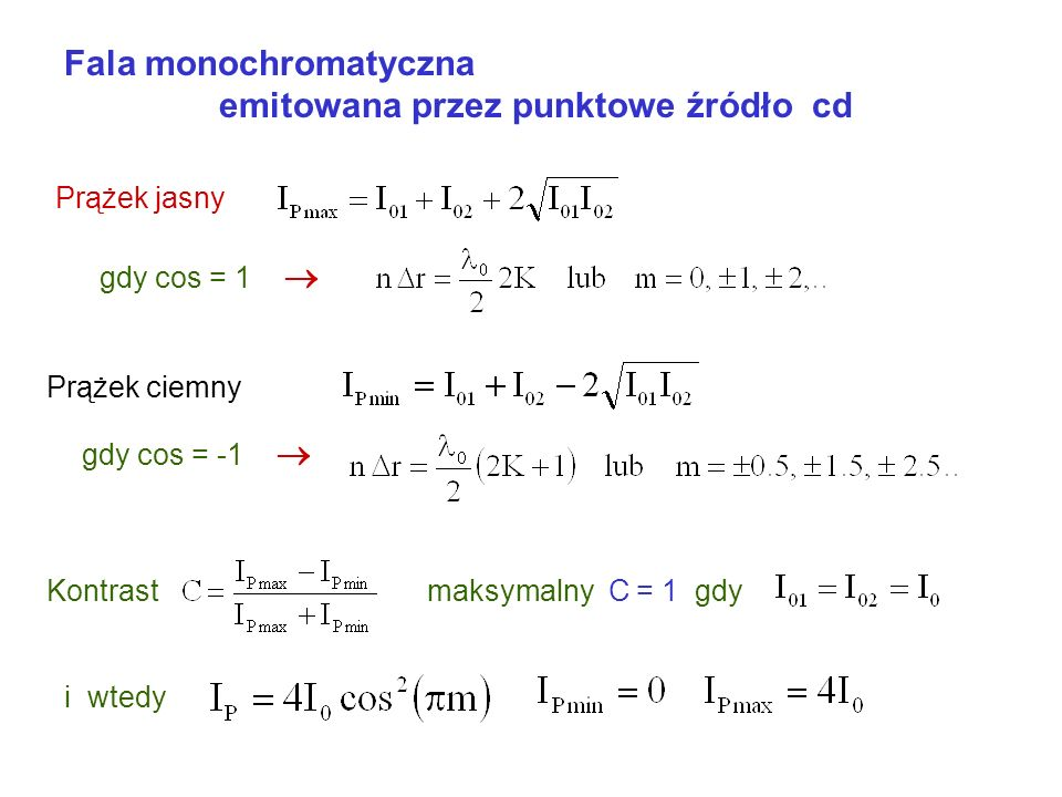 Fala monochromatyczna emitowana przez punktowe źródło cd