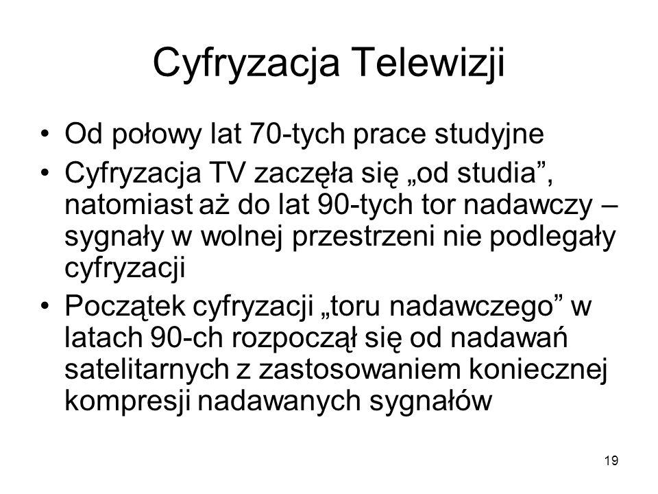Cyfryzacja Telewizji Od połowy lat 70-tych prace studyjne