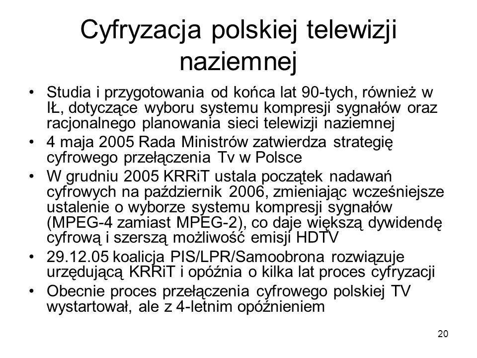 Cyfryzacja polskiej telewizji naziemnej
