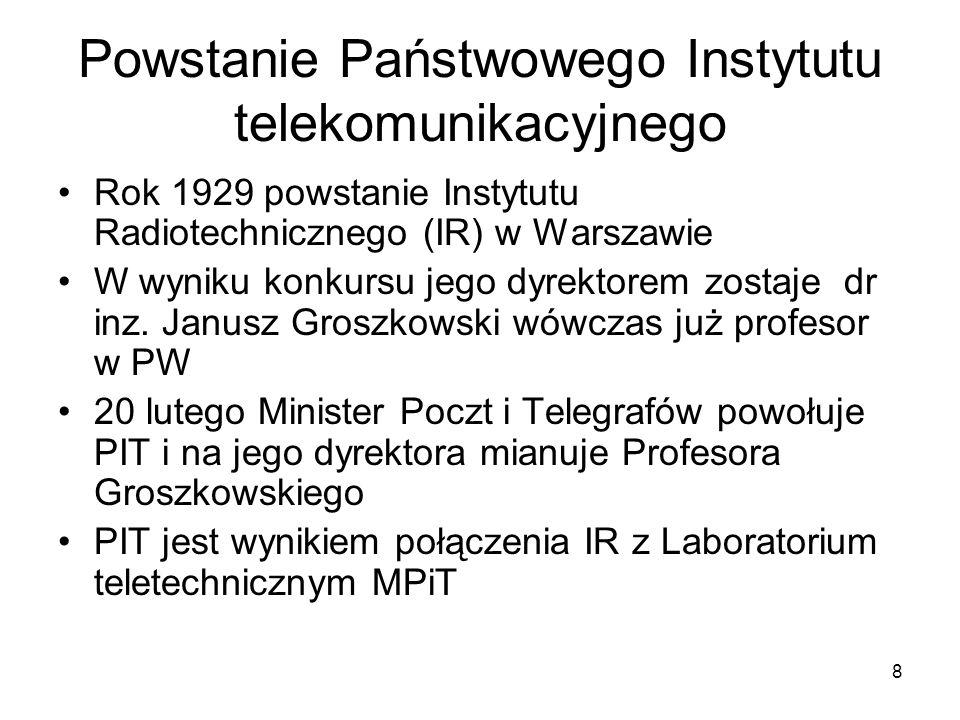 Powstanie Państwowego Instytutu telekomunikacyjnego