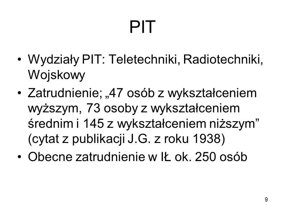 PIT Wydziały PIT: Teletechniki, Radiotechniki, Wojskowy