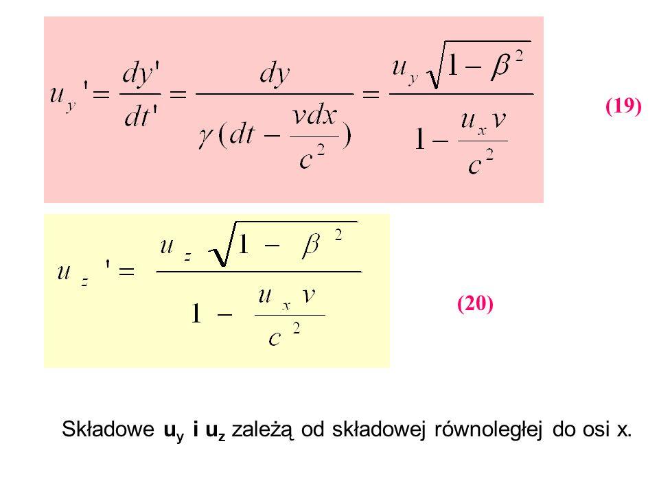 (19) (20) Składowe uy i uz zależą od składowej równoległej do osi x.