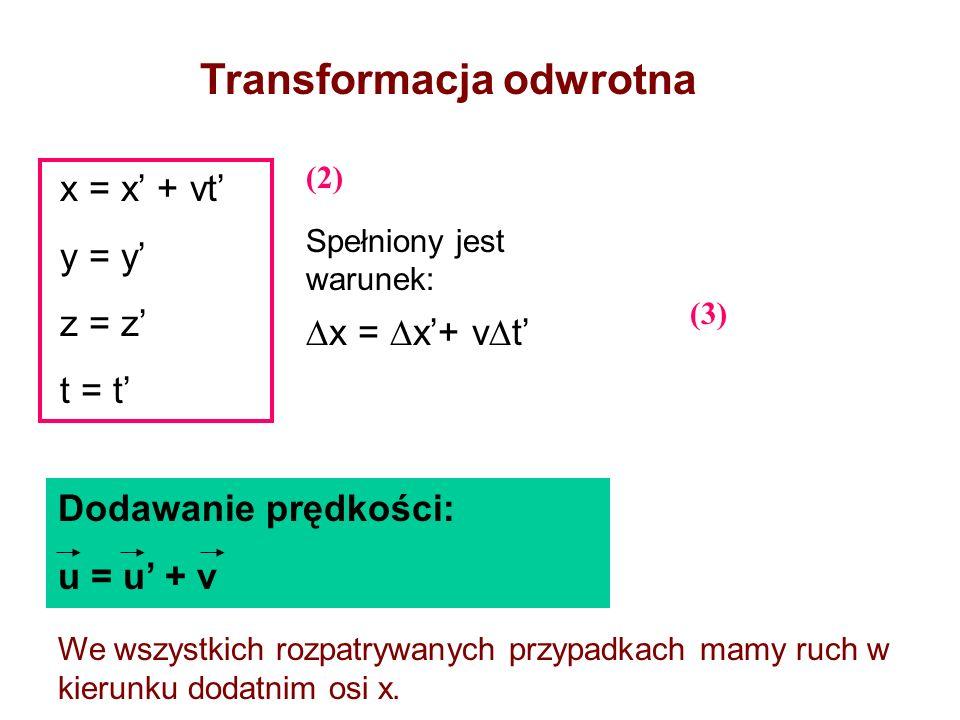 Transformacja odwrotna
