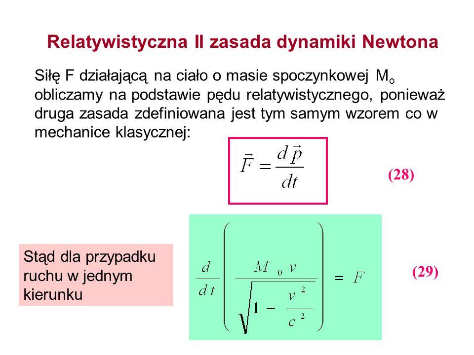 Relatywistyczna II zasada dynamiki Newtona