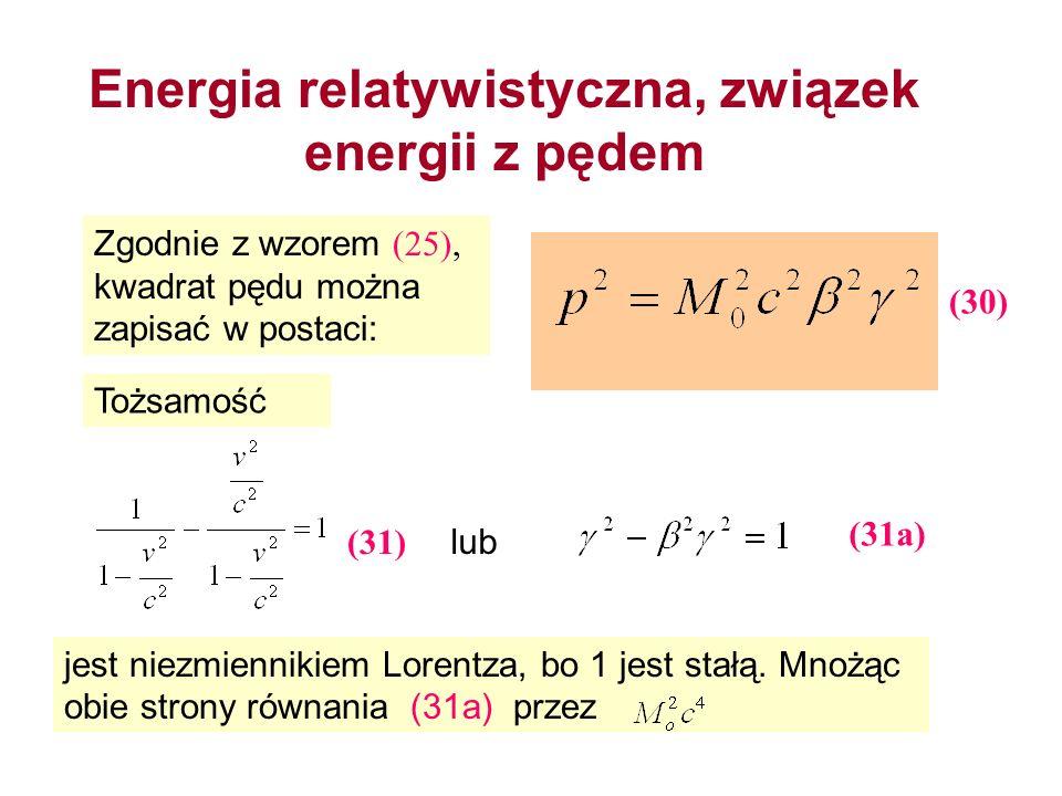 Energia relatywistyczna, związek energii z pędem