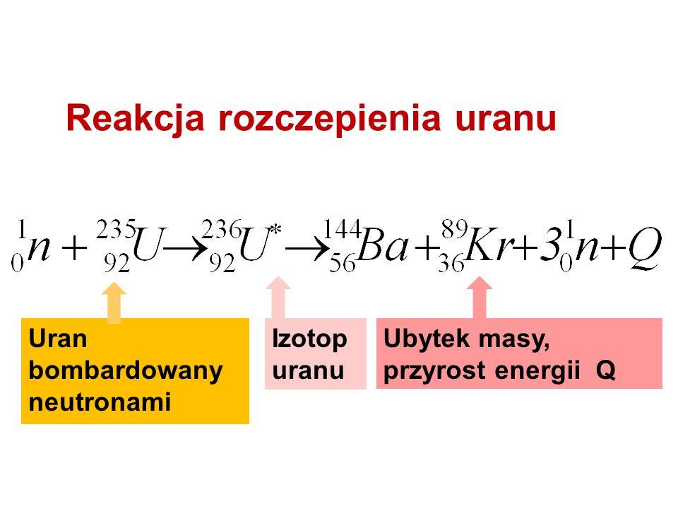 Reakcja rozczepienia uranu
