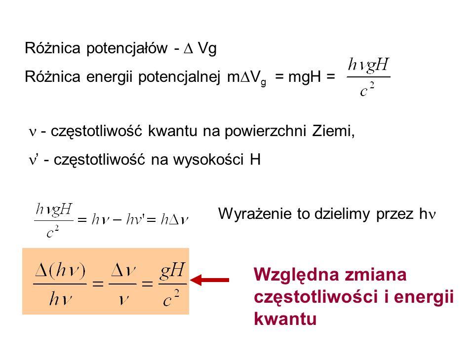 Względna zmiana częstotliwości i energii kwantu