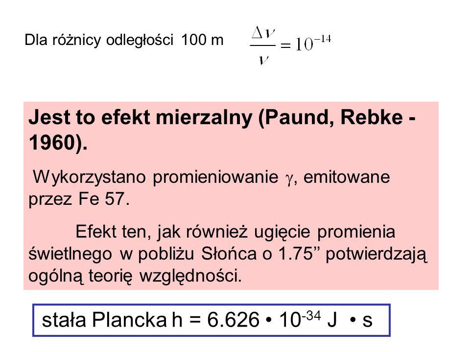 Jest to efekt mierzalny (Paund, Rebke -1960).