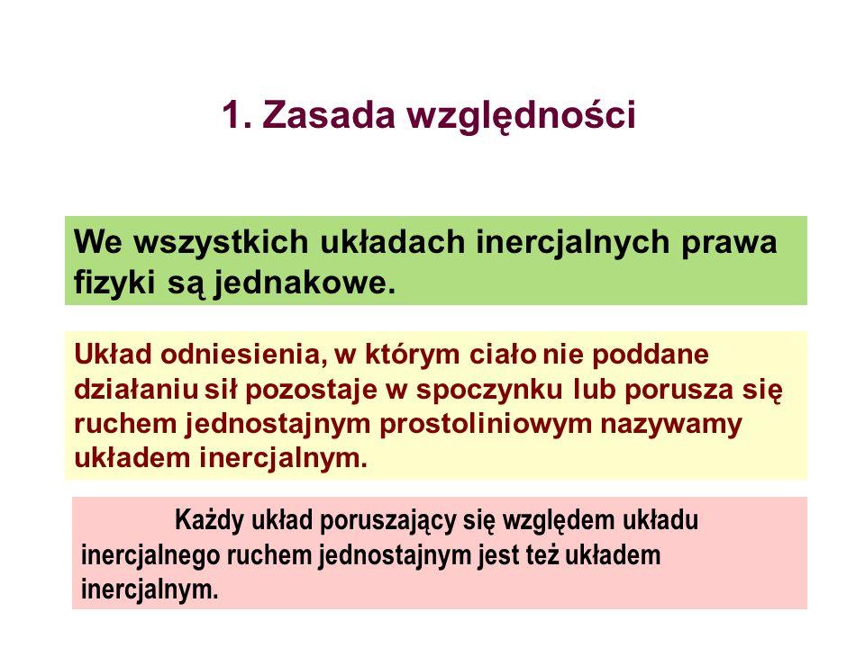 1. Zasada względności We wszystkich układach inercjalnych prawa fizyki są jednakowe.