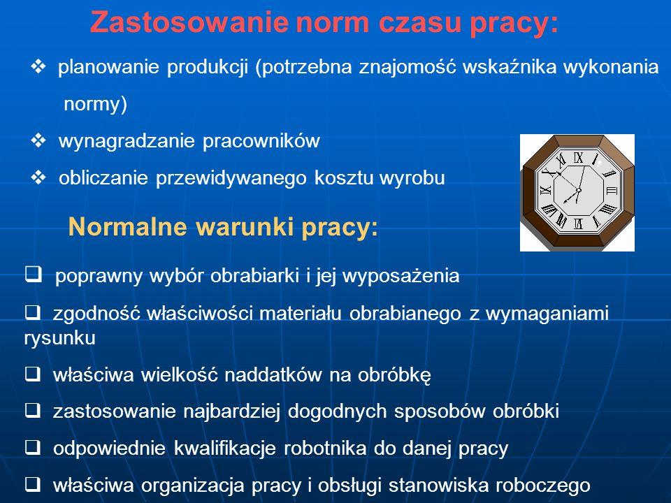 Zastosowanie norm czasu pracy: Normalne warunki pracy: