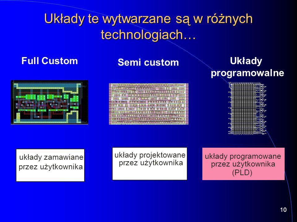 Układy te wytwarzane są w różnych technologiach…