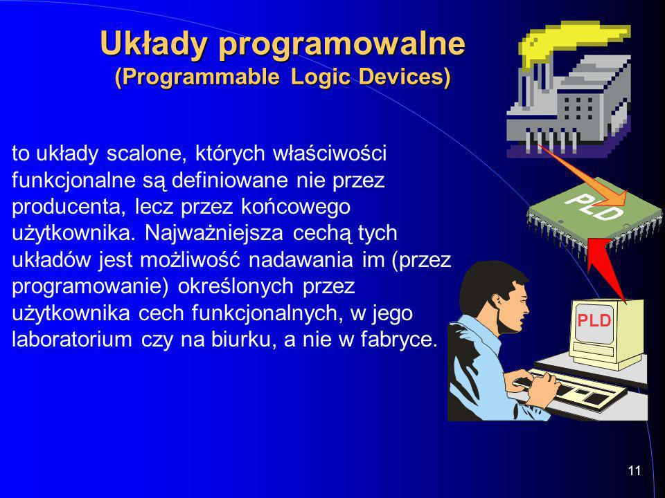 Układy programowalne (Programmable Logic Devices)