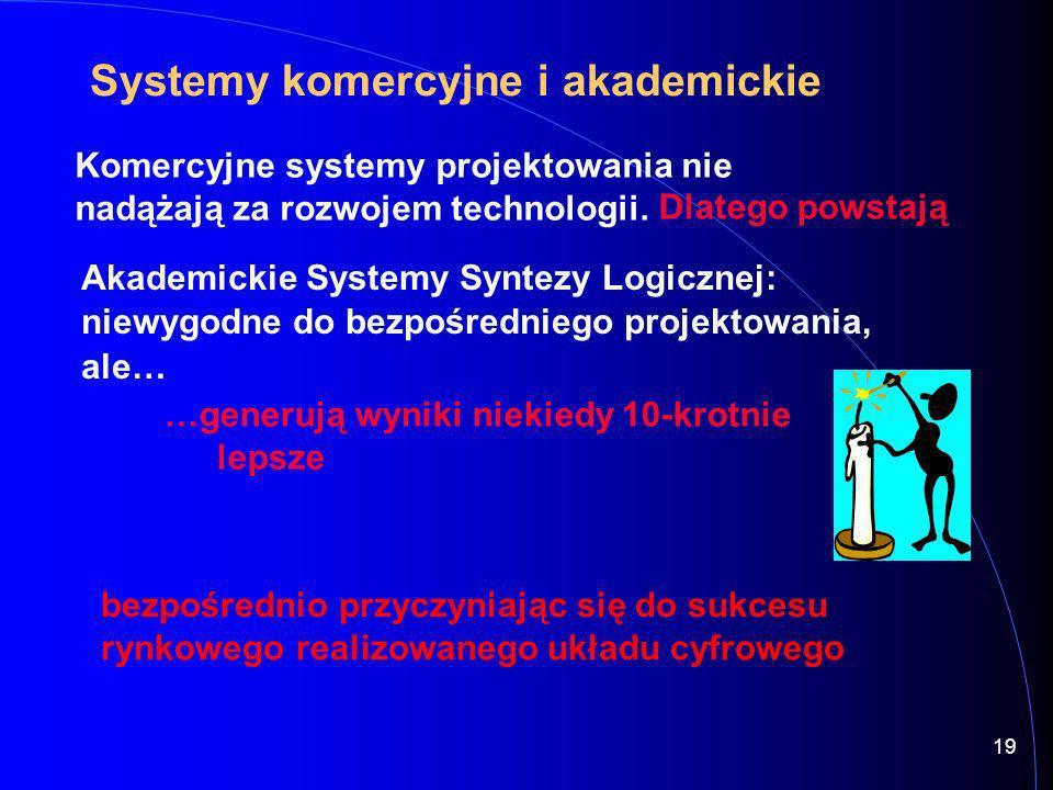 Systemy komercyjne i akademickie