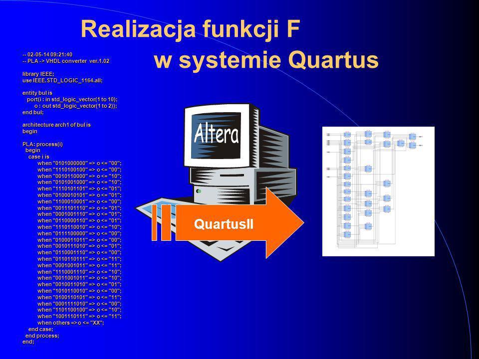 Realizacja funkcji F w systemie Quartus