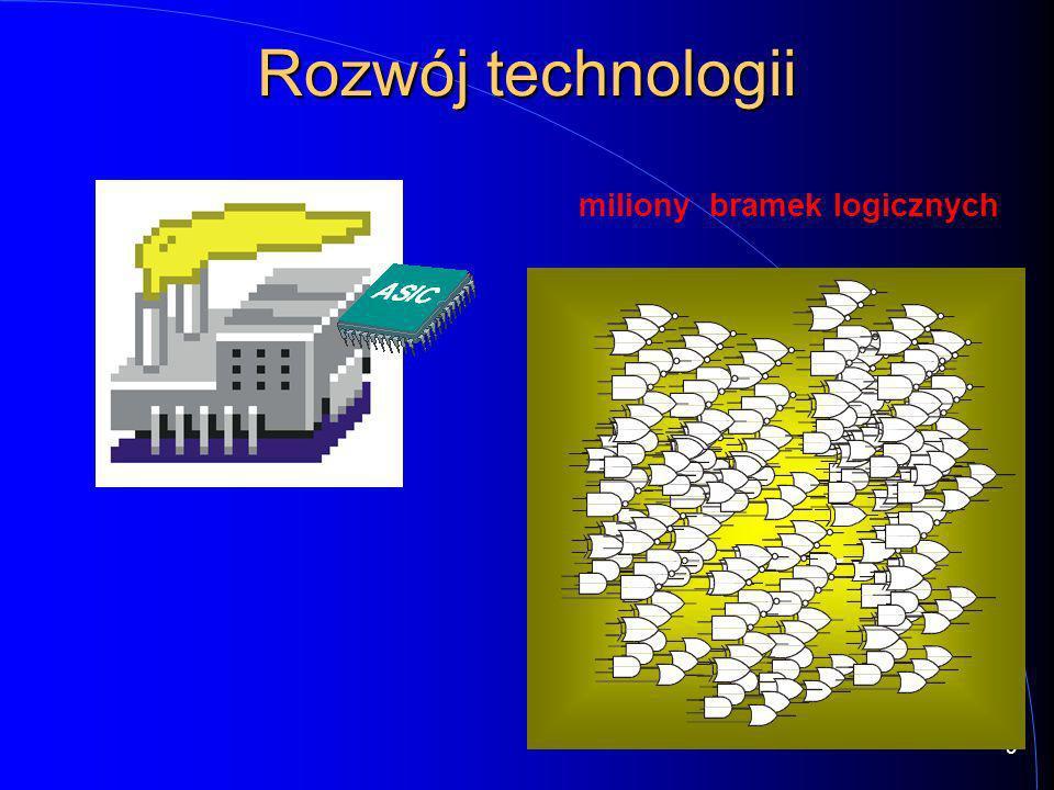 Rozwój technologii miliony bramek logicznych