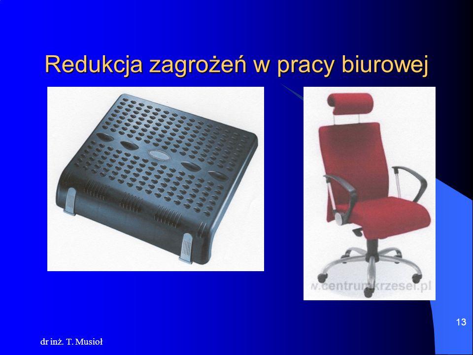 Redukcja zagrożeń w pracy biurowej