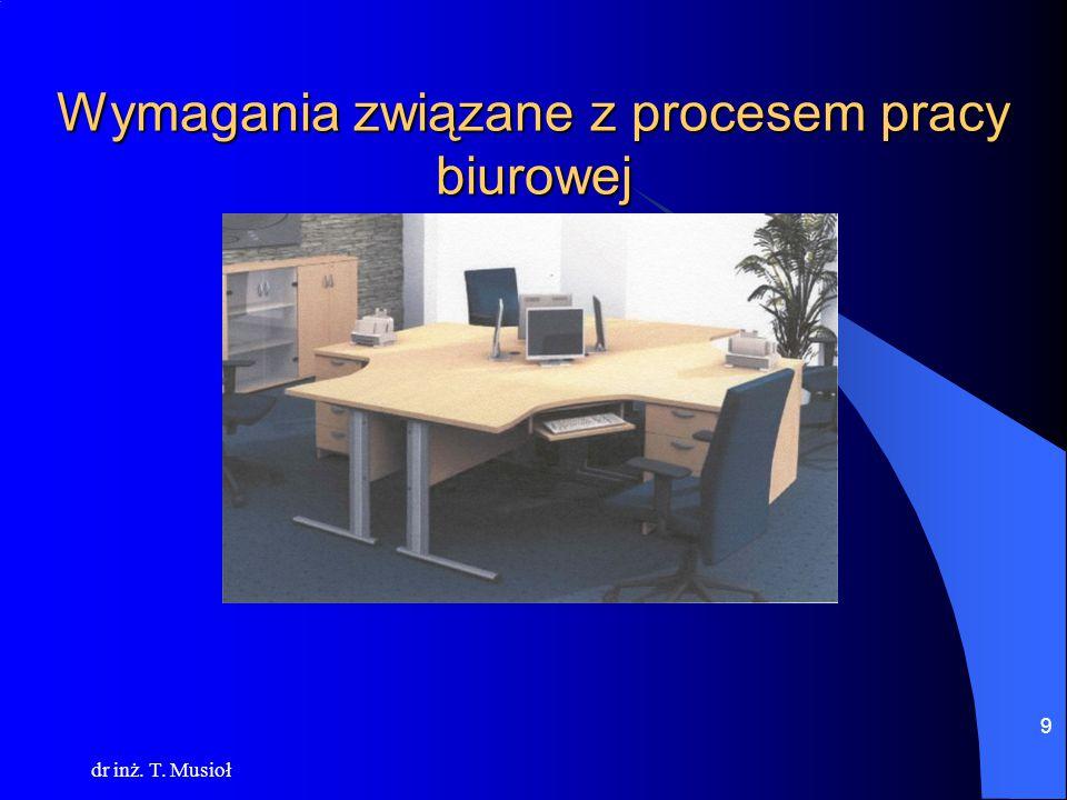 Wymagania związane z procesem pracy biurowej