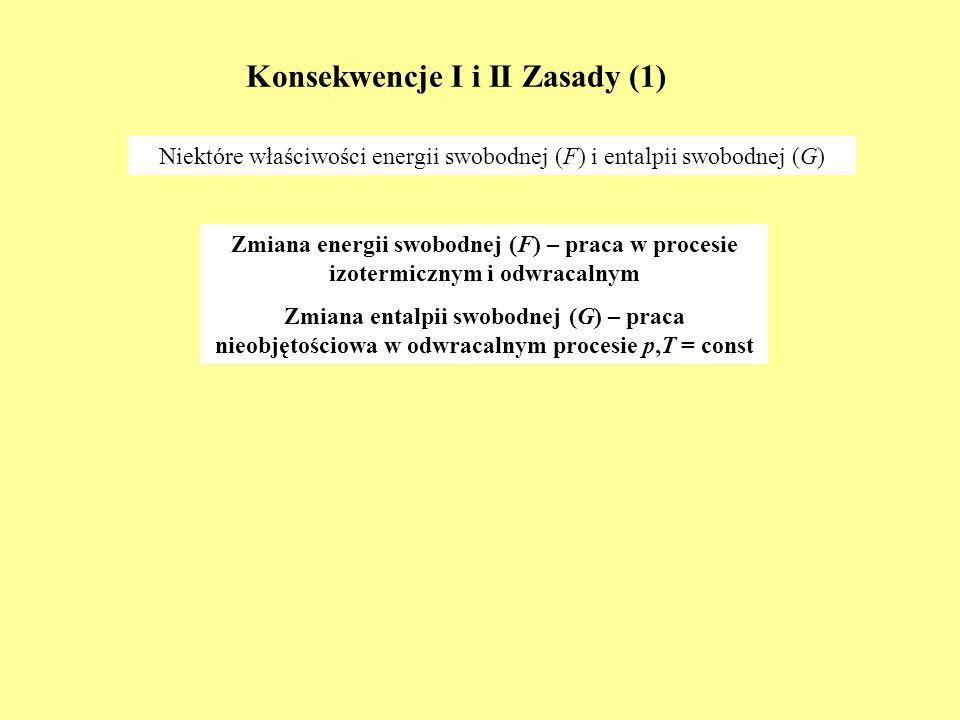 Konsekwencje I i II Zasady (1)