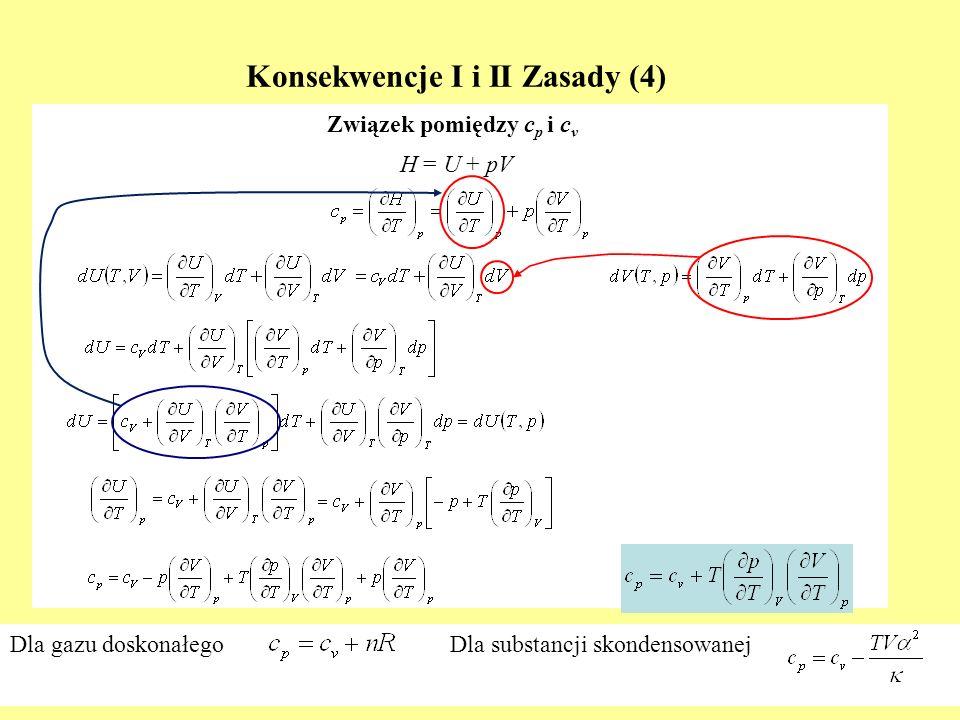 Konsekwencje I i II Zasady (4)