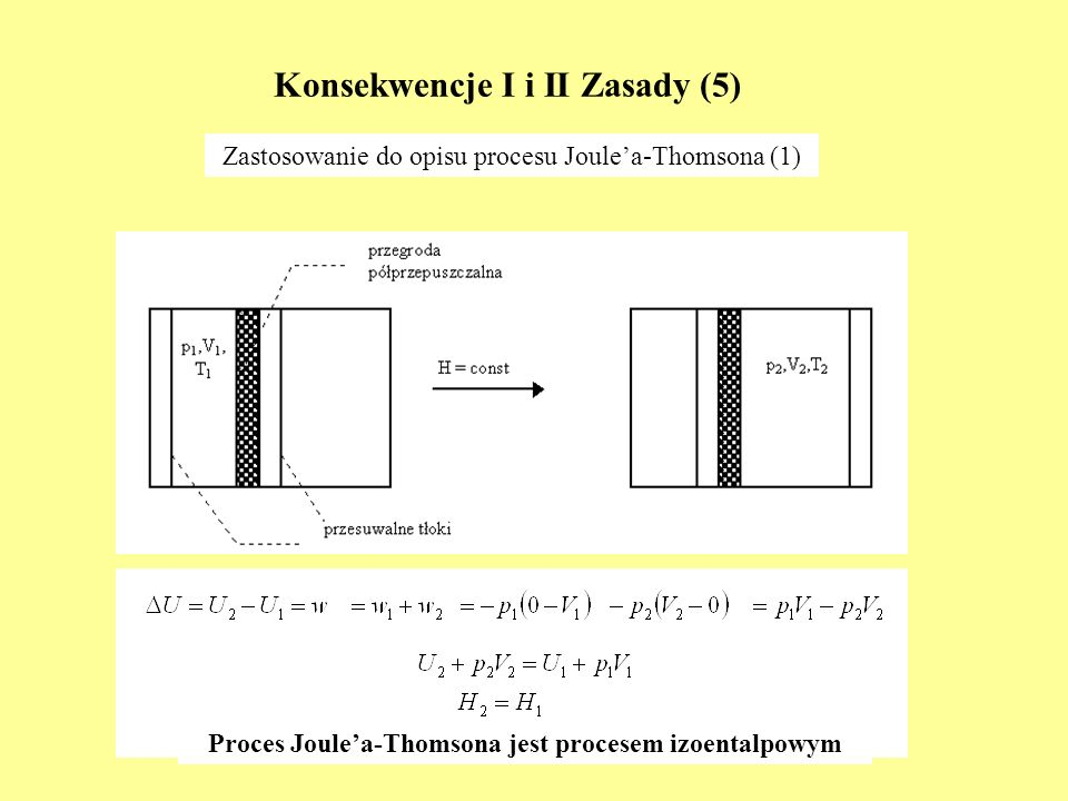 Konsekwencje I i II Zasady (5)