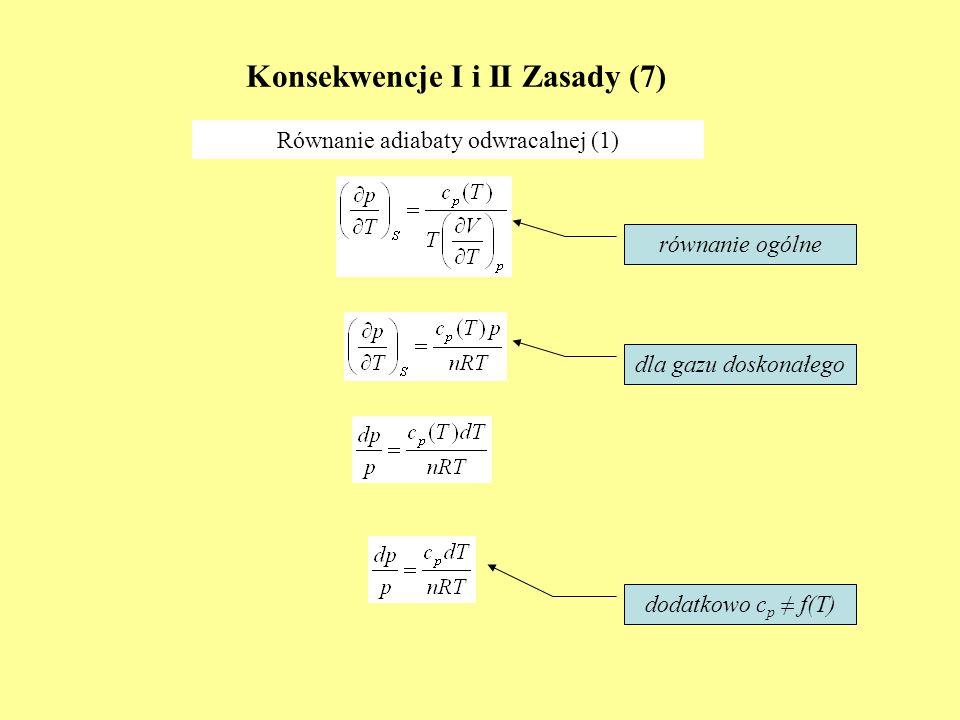 Konsekwencje I i II Zasady (7)