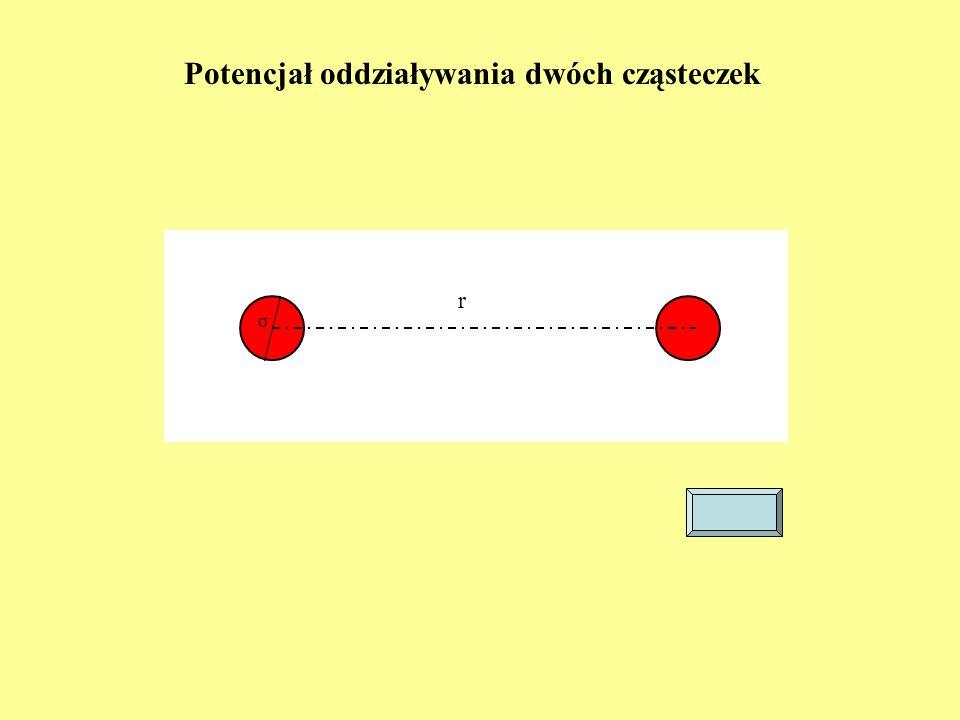 Potencjał oddziaływania dwóch cząsteczek