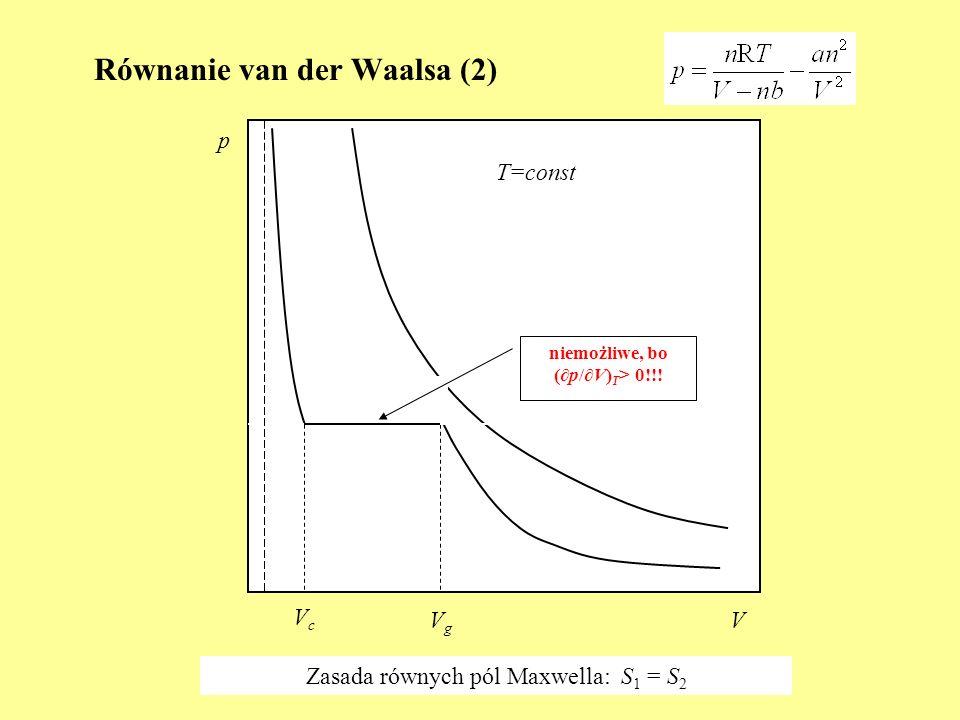 Równanie van der Waalsa (2)