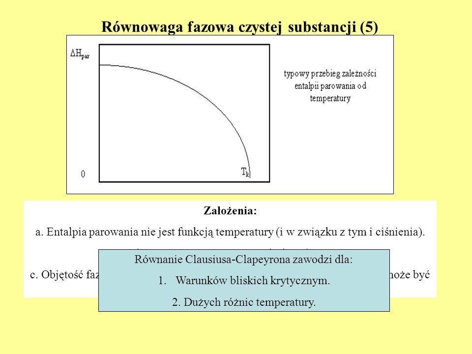 Równowaga fazowa czystej substancji (5) – równowaga parowania (3)